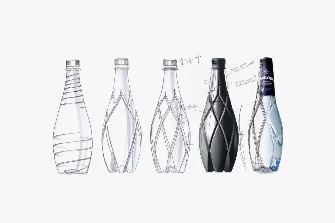 Оригинальный дизайн бутылки для воды
